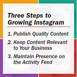 Putting Your Business Full Throttle into Instagram